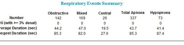respiratory-events-summary-table